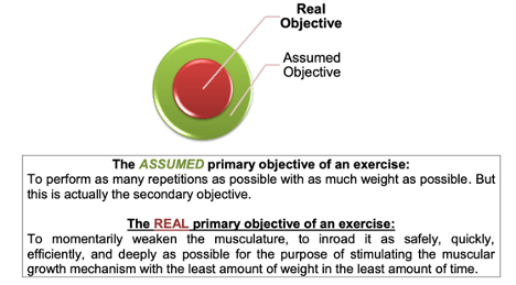 What is the Objective of Exercise?